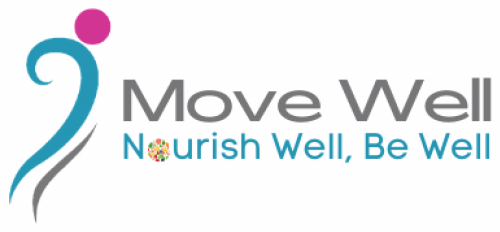 The Move Well Soft Tissue Therapy Logo